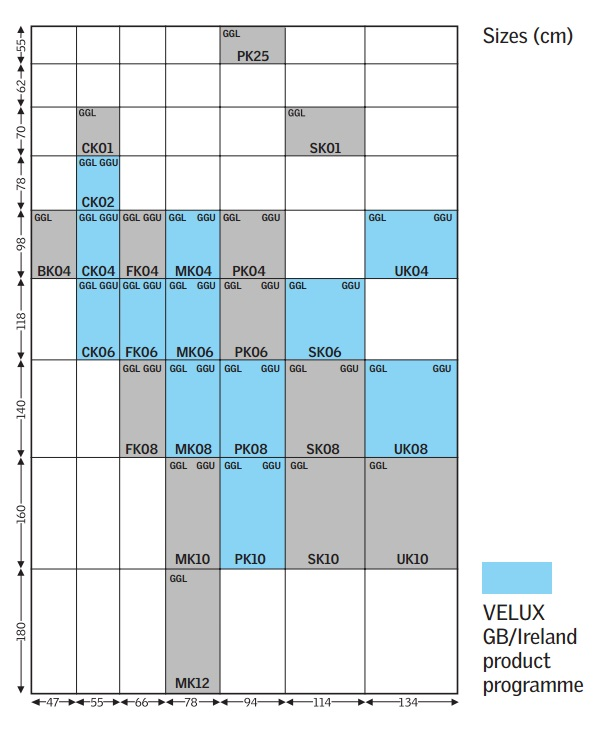 780 x 1398 for Dimension velux ggl 1